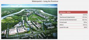 Tổng thể Dự án Waterpoint Long An của Nam Long