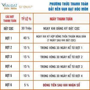phuong-thuc-thanh-toan-du-an-van-dat-hoc-mon