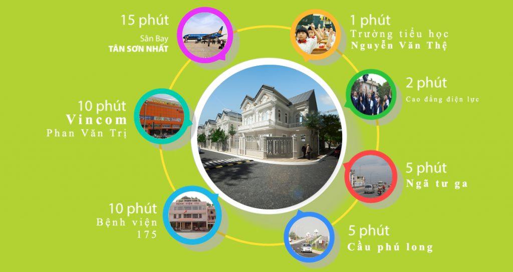 tien-ich-du-an-biet-thu-vx-villa